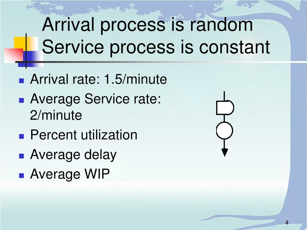 Arrival process is random