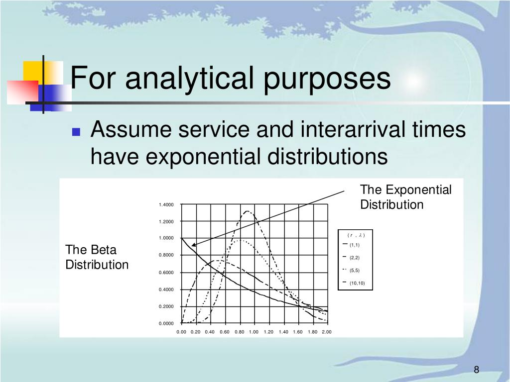 For analytical purposes
