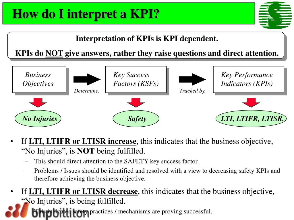 How do I interpret a KPI?