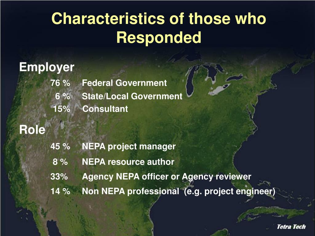 Characteristics of those who Responded
