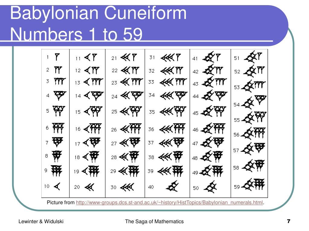 Babylonian Cuneiform