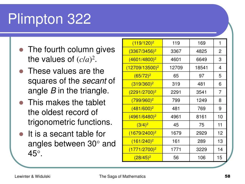 Plimpton 322