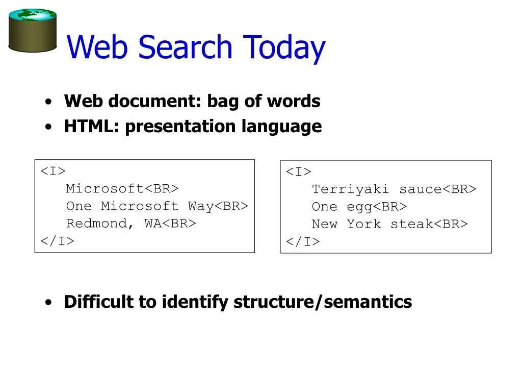 Web Search Today