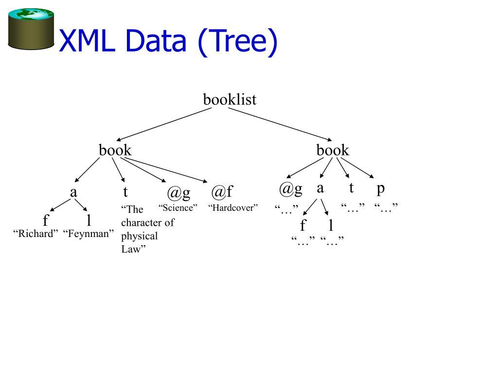XML Data (Tree)