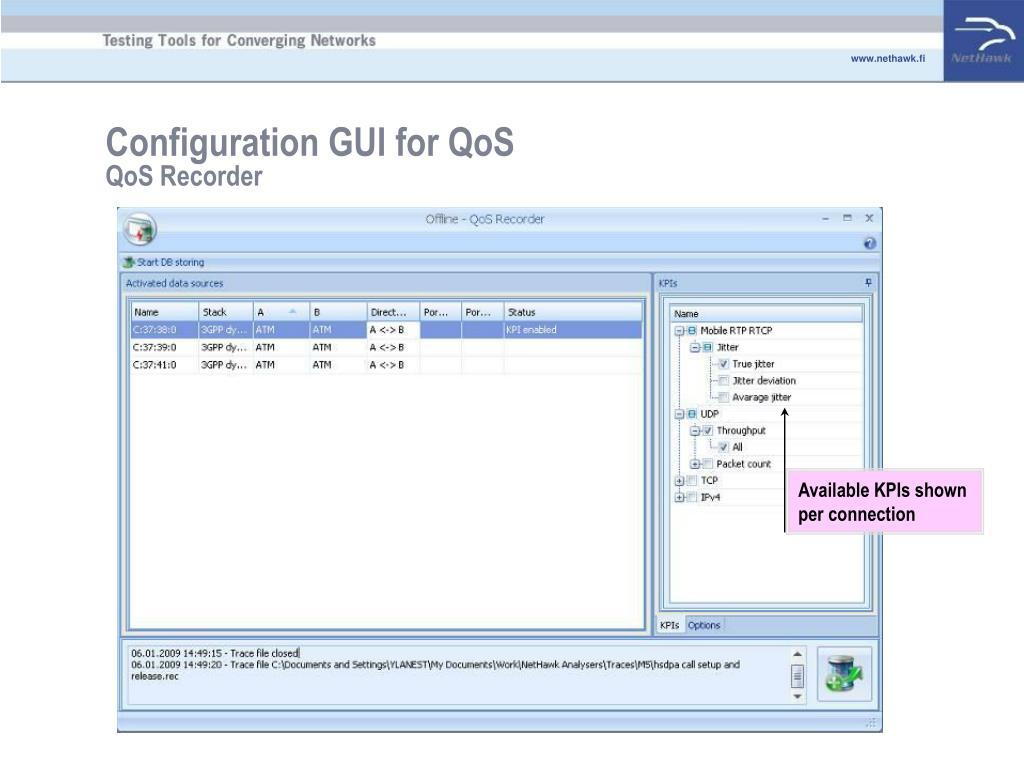 Configuration GUI for QoS