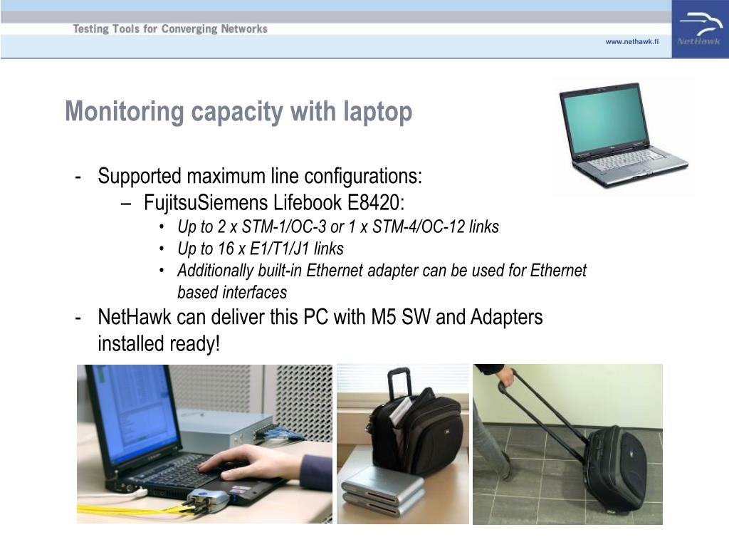 Monitoring capacity with laptop