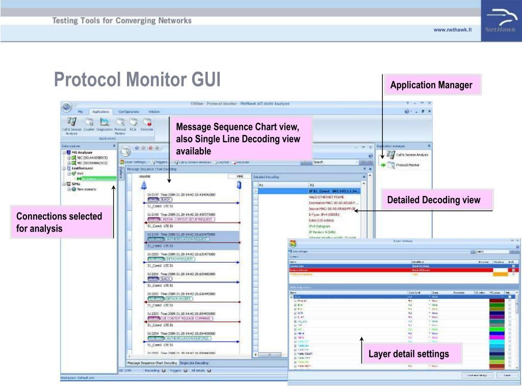 Protocol Monitor GUI