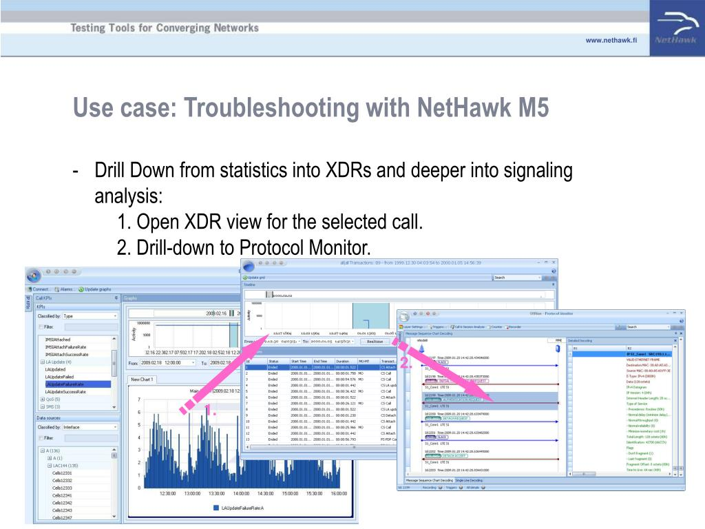Use case: Troubleshooting with NetHawk M5