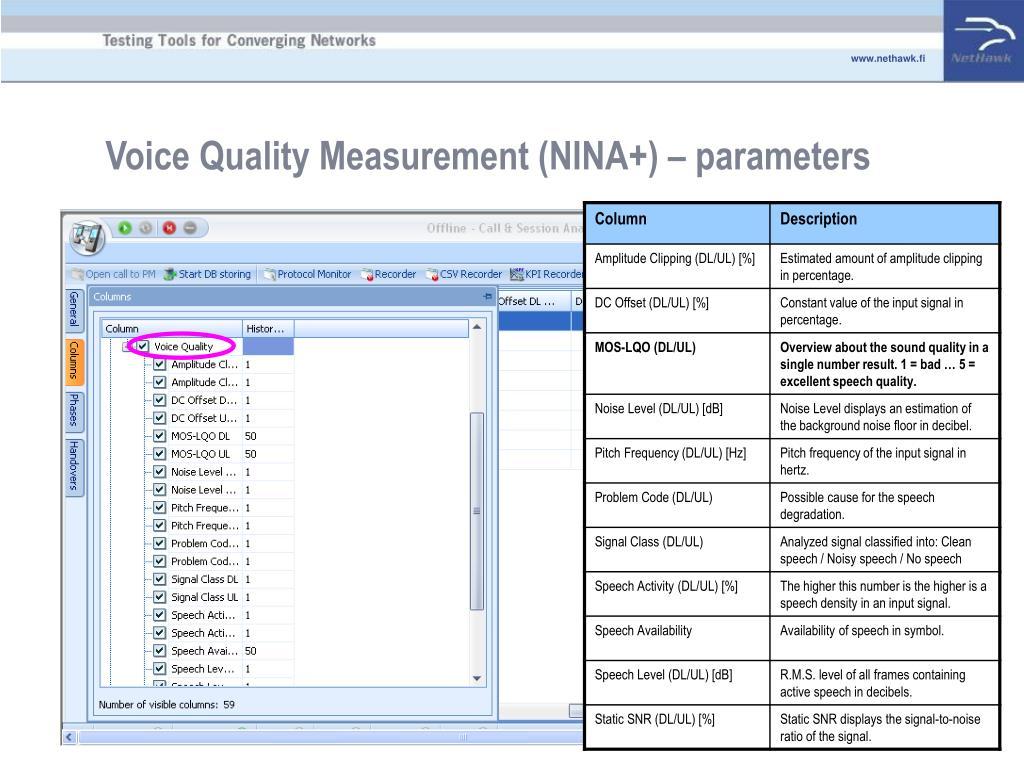 Voice Quality Measurement (NINA+) – parameters