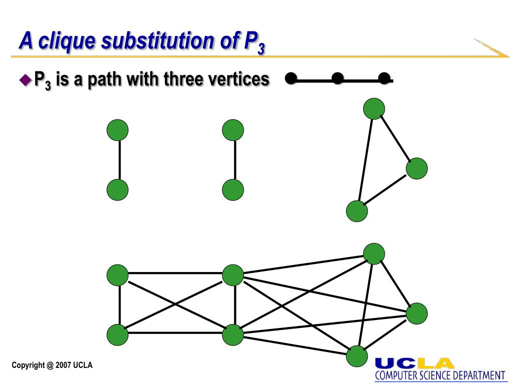 A clique substitution of P
