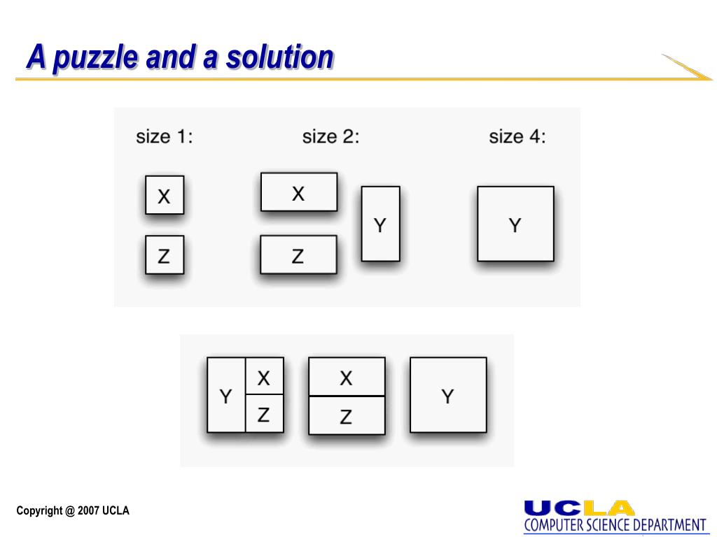 A puzzle and a solution