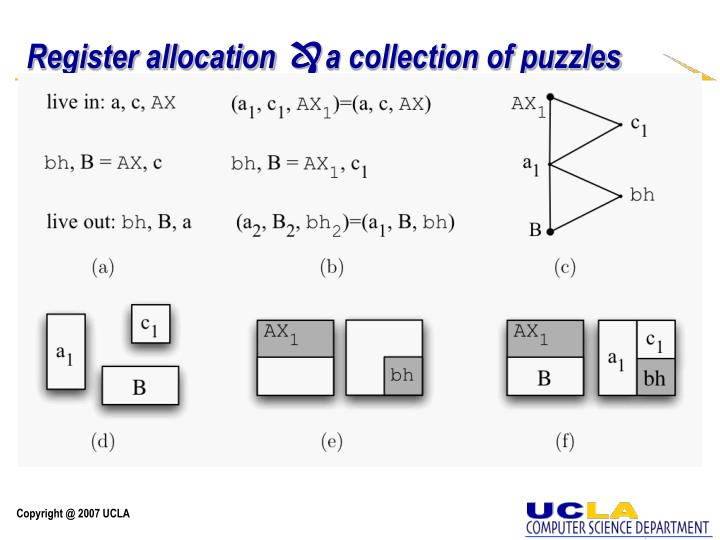 Register allocation a collection of puzzles