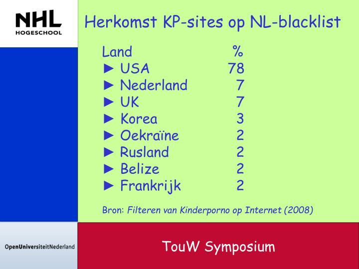 Herkomst KP-sites op NL-blacklist