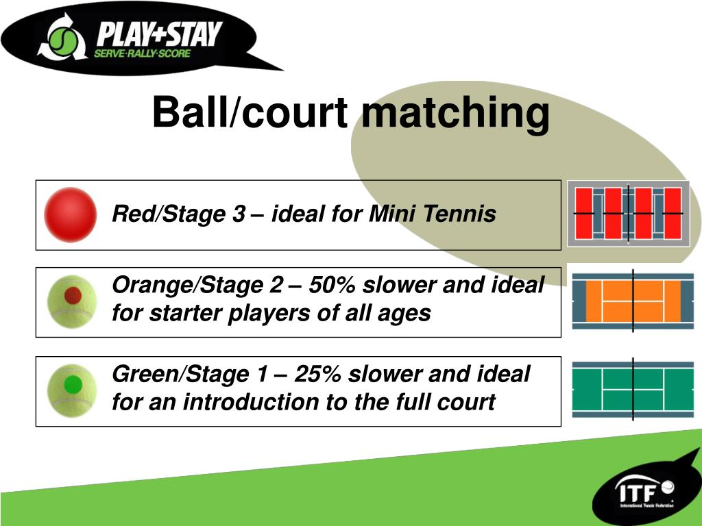 Red/Stage 3 – ideal for Mini Tennis