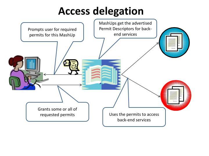 Access delegation