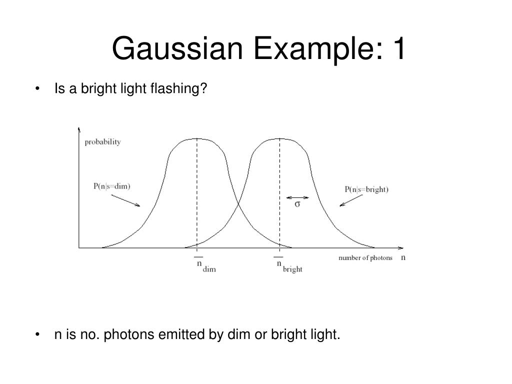 Gaussian Example: 1