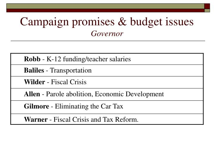 Campaign promises & budget issues