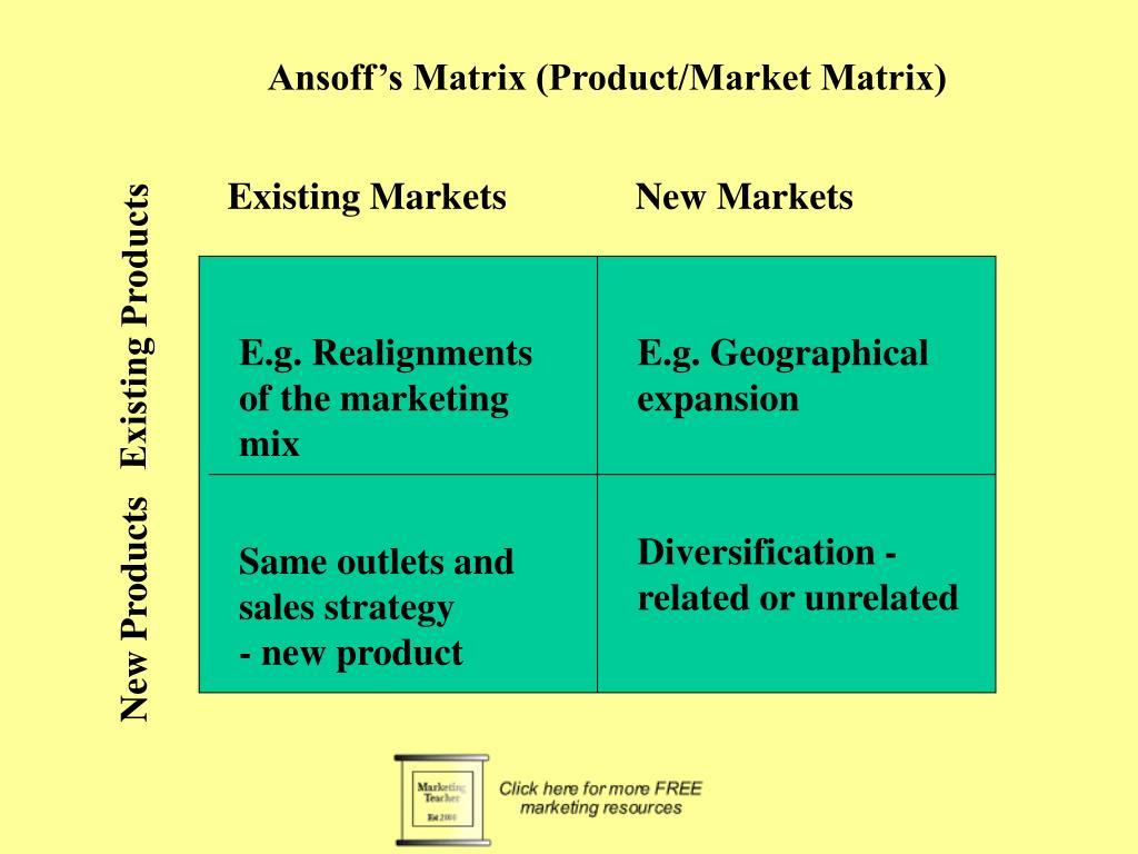 Ansoff's Matrix (Product/Market Matrix)