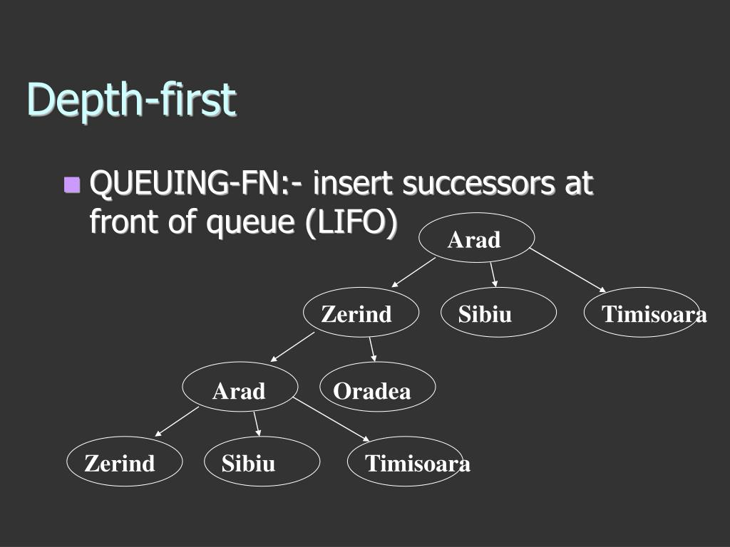 QUEUING-FN:- insert successors at front of queue (LIFO)