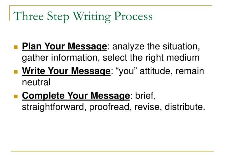 Three step writing process l.jpg