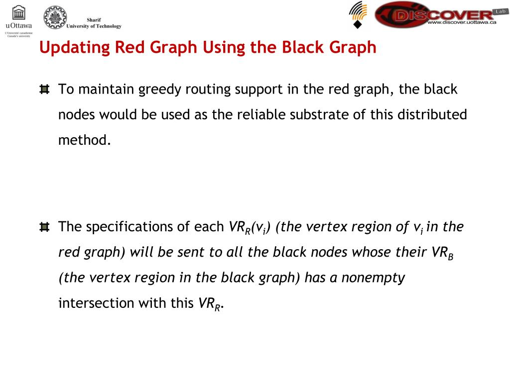 Updating Red Graph Using the Black Graph
