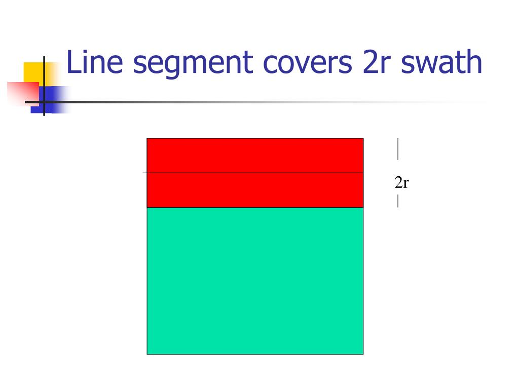 Line segment covers 2r swath