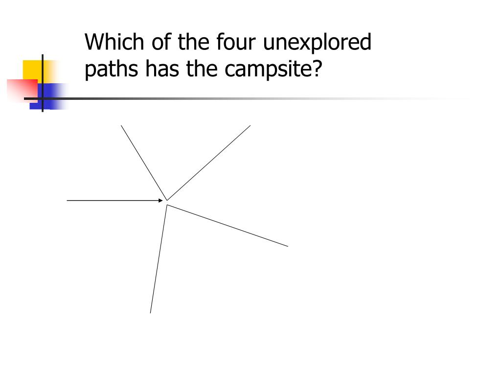 Which of the four unexplored paths has the campsite?