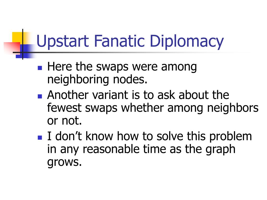 Upstart Fanatic Diplomacy