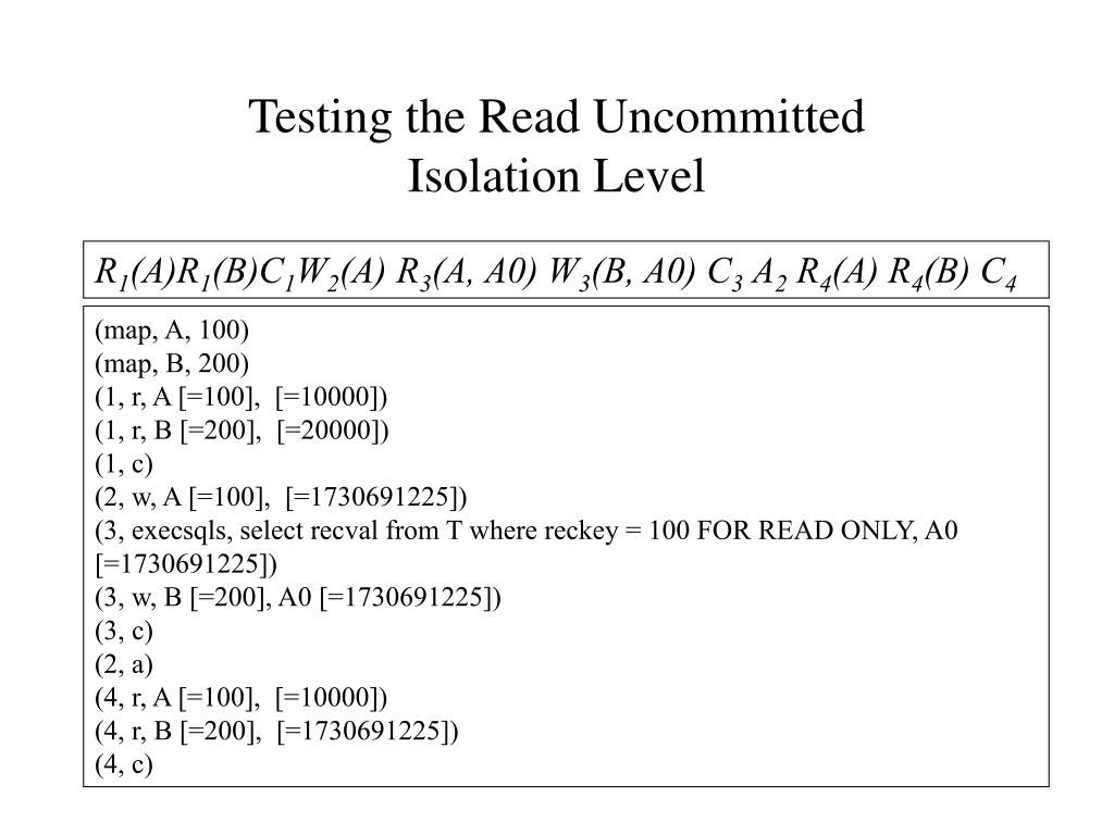 Testing the Read Uncommitted