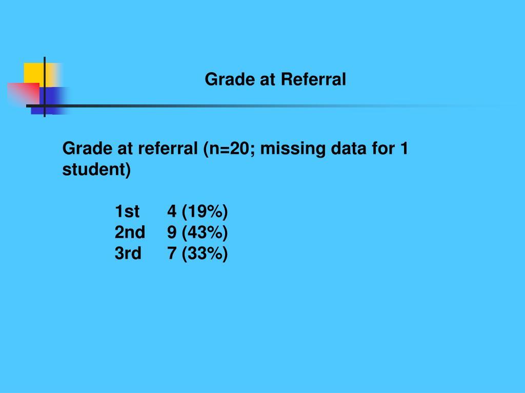 Grade at Referral