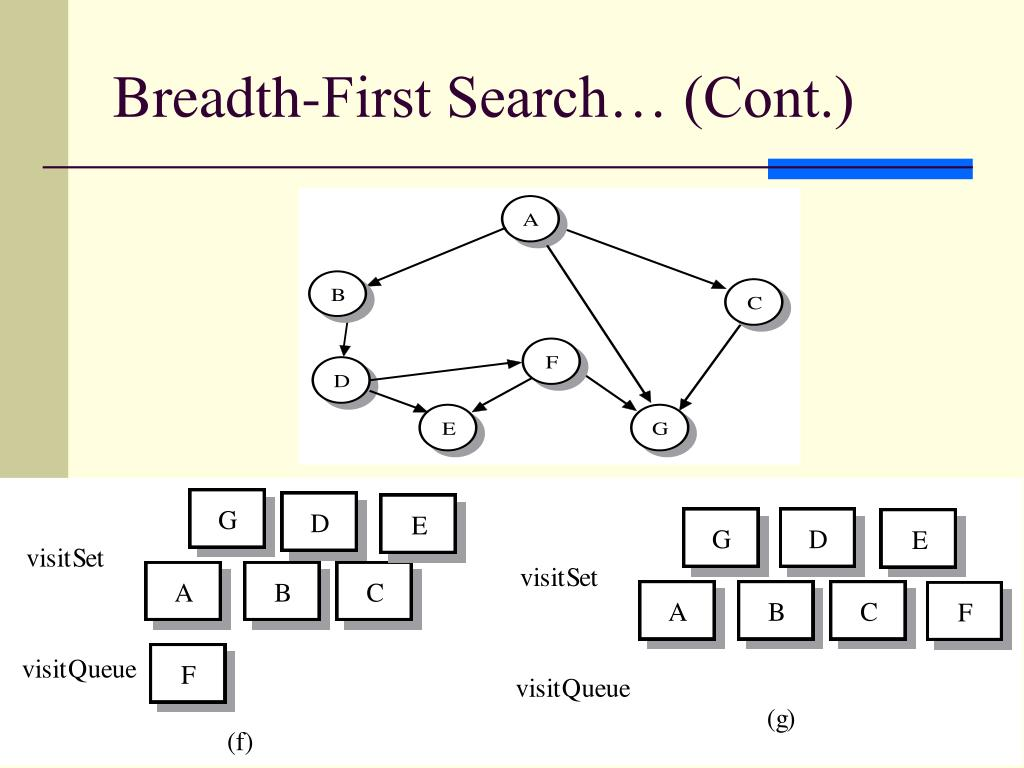 Breadth-First Search… (Cont.)