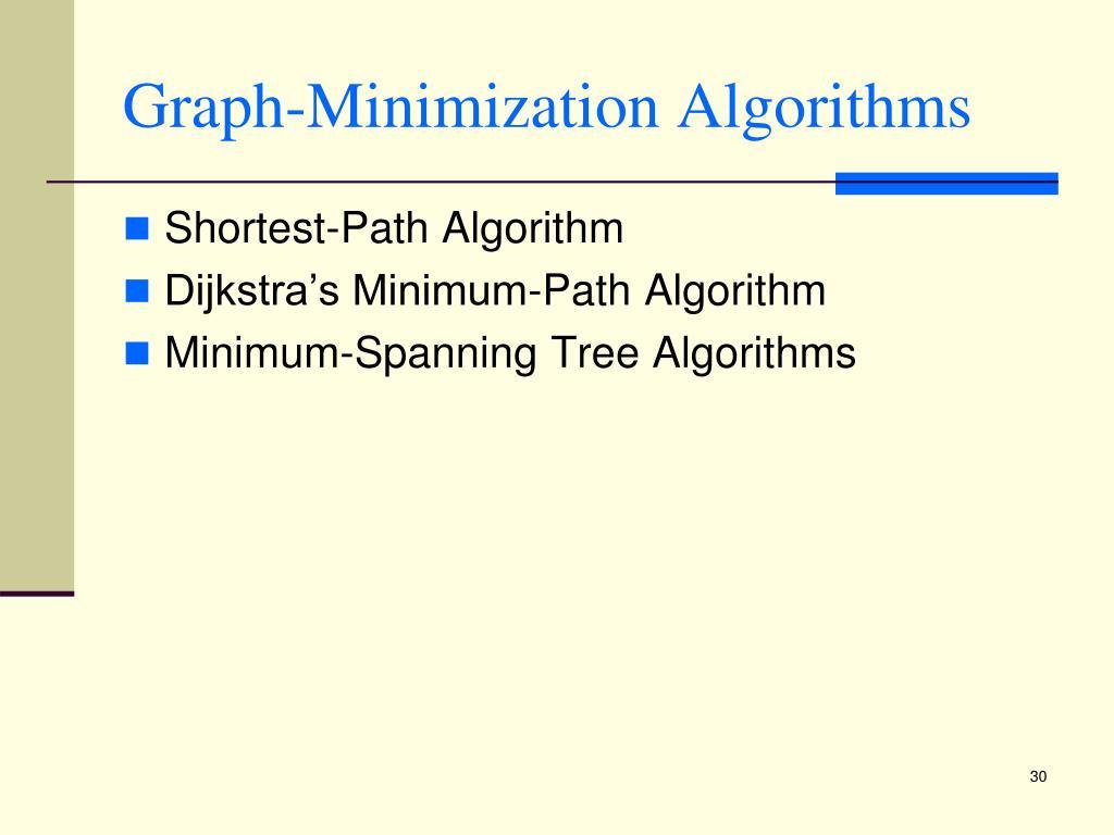 Graph-Minimization Algorithms