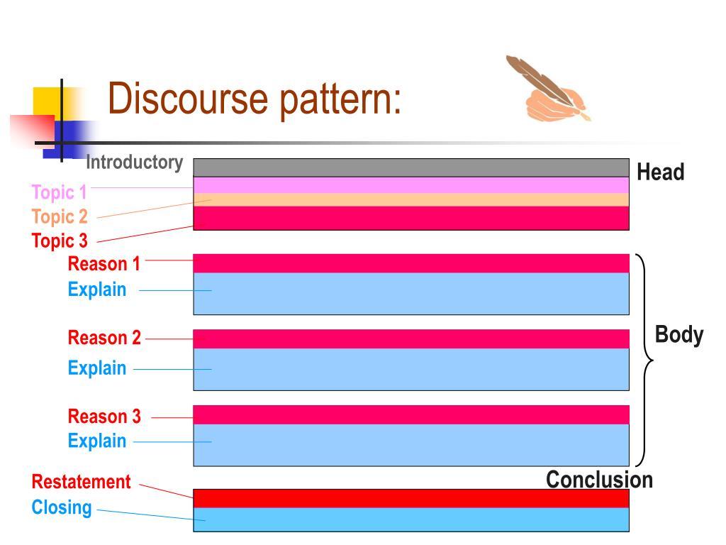 Discourse pattern: