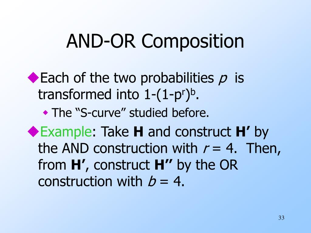 AND-OR Composition