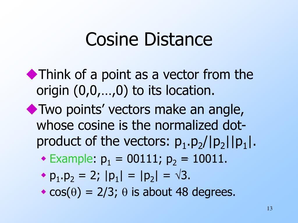 Cosine Distance