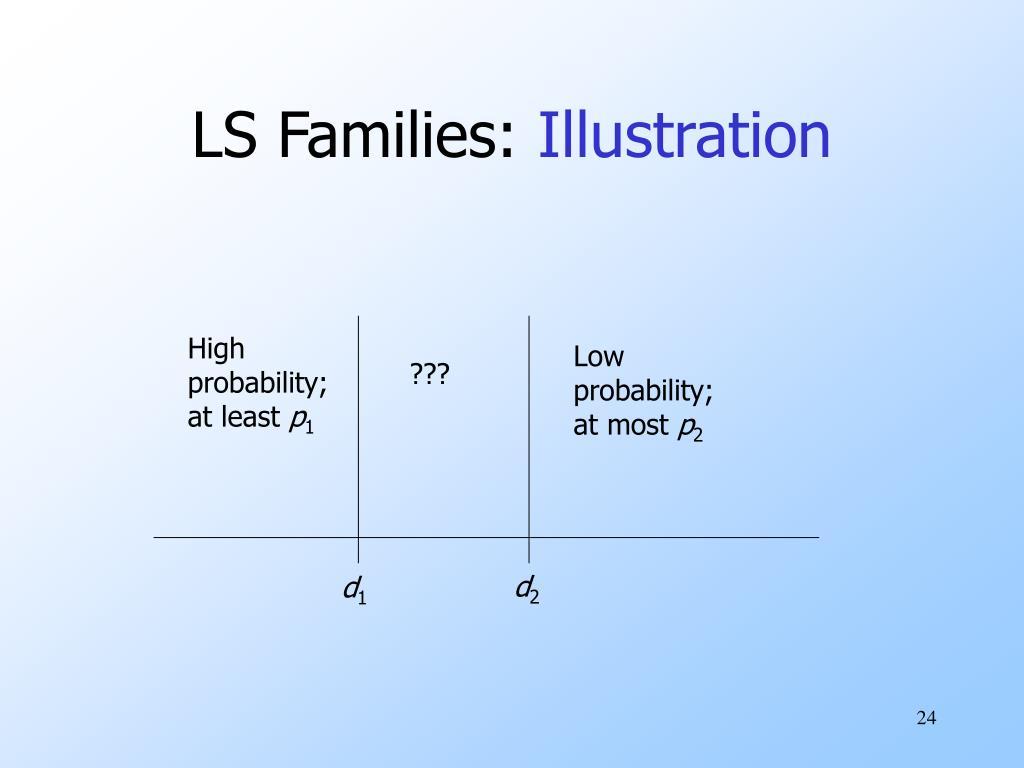 LS Families: