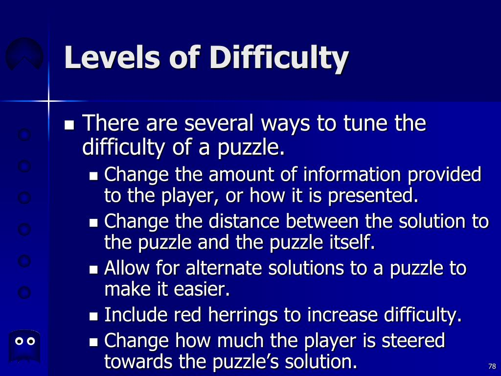 Levels of Difficulty