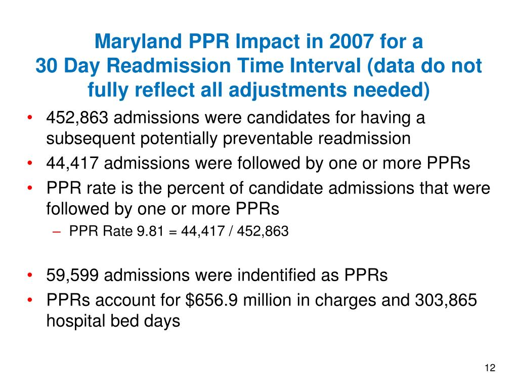 Maryland PPR Impact in 2007 for a