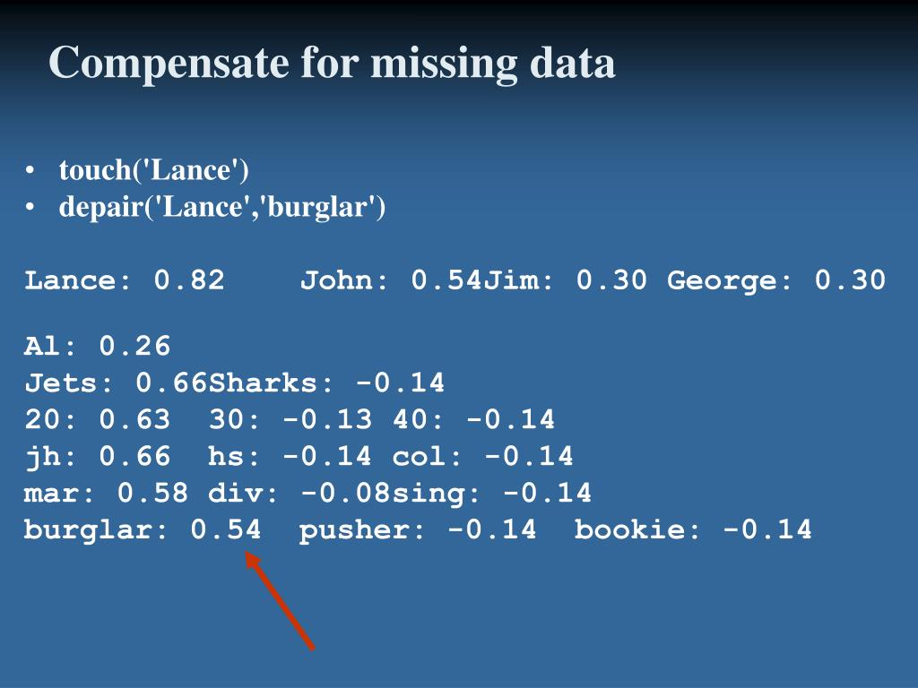 Compensate for missing data