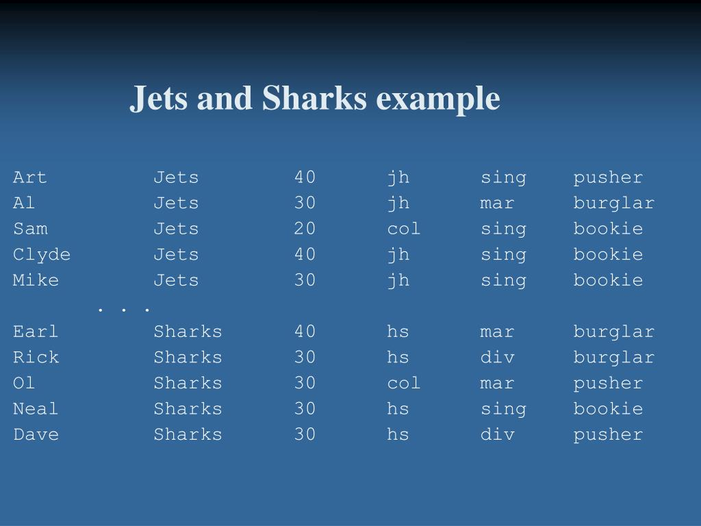 Jets and Sharks example