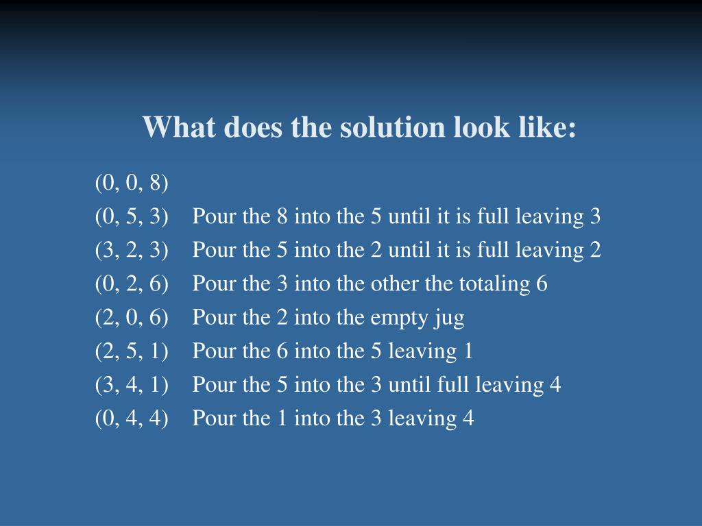 What does the solution look like: