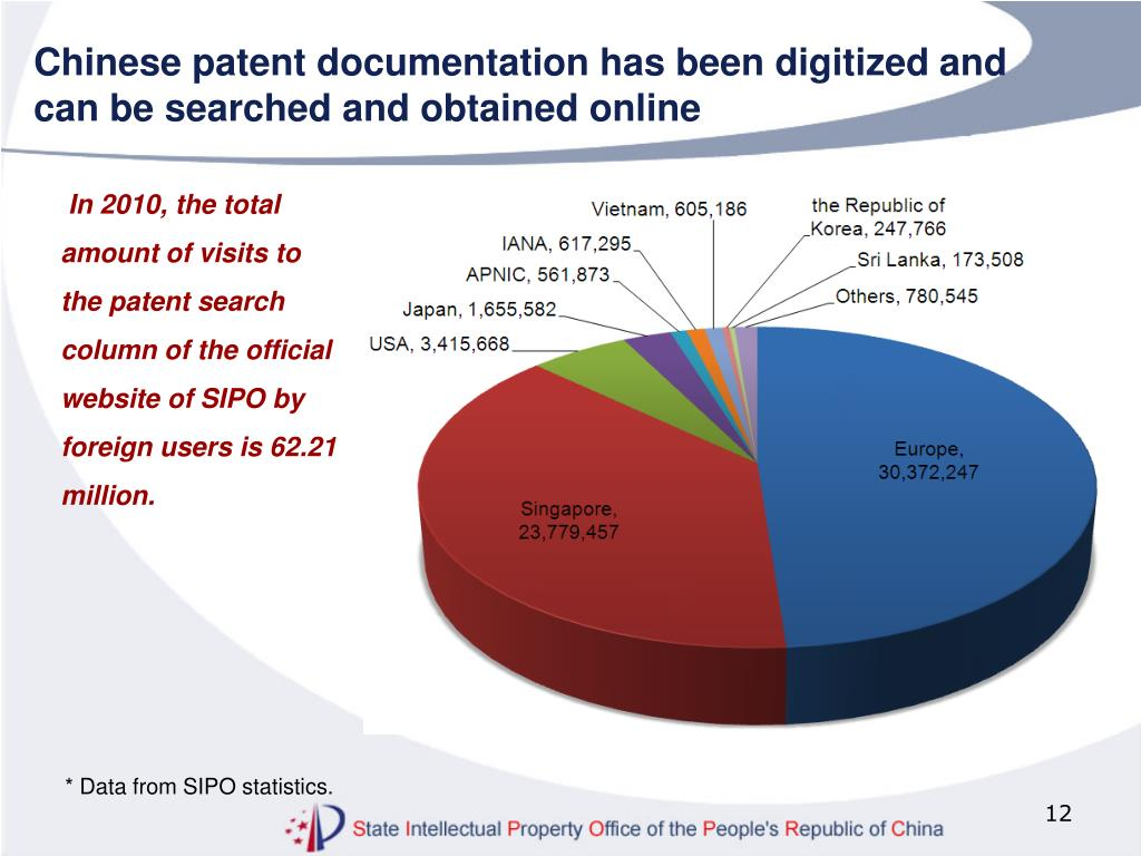 Chinese patent documentation has been digitized and can be searched and obtained online