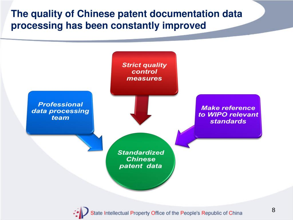 The quality of Chinese patent documentation data processing has been constantly improved