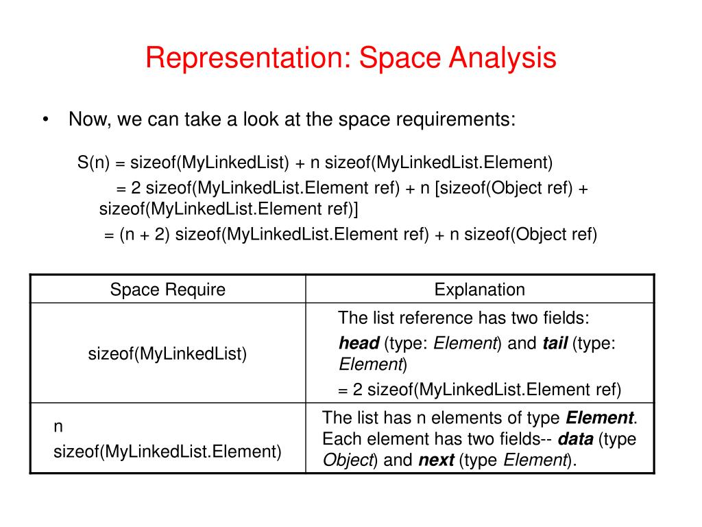 Representation: Space Analysis