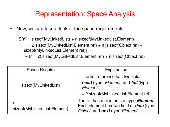 Representation space analysis