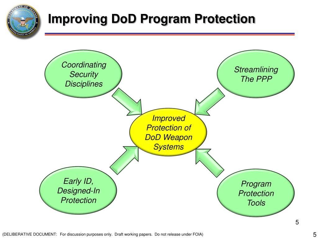 Improving DoD Program Protection