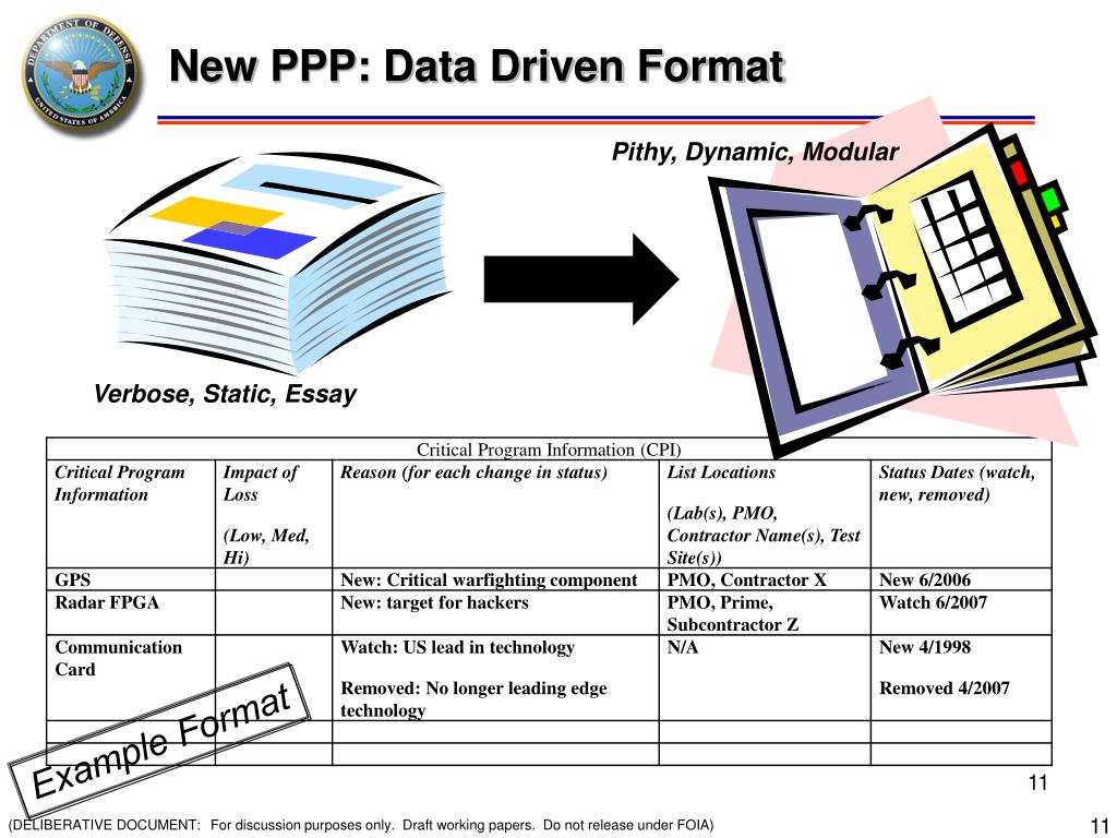 New PPP: Data Driven Format