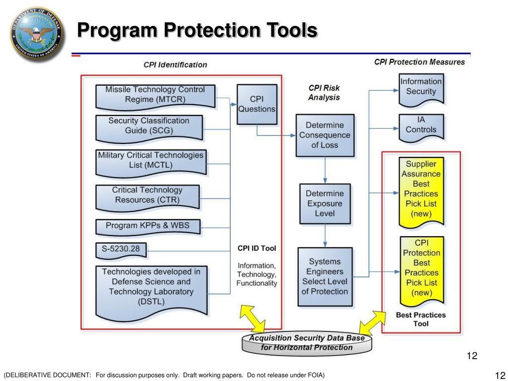 Program Protection Tools