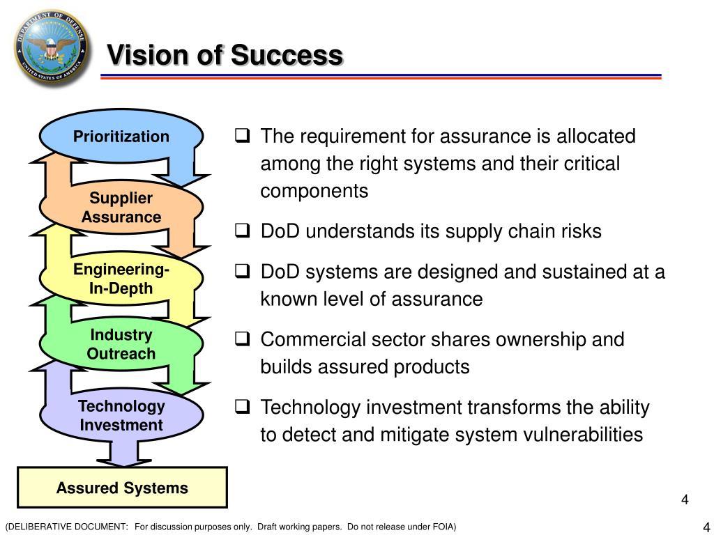 Vision of Success