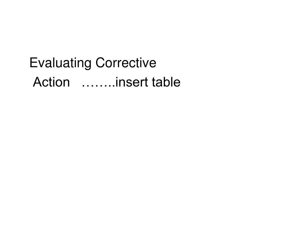 Evaluating Corrective